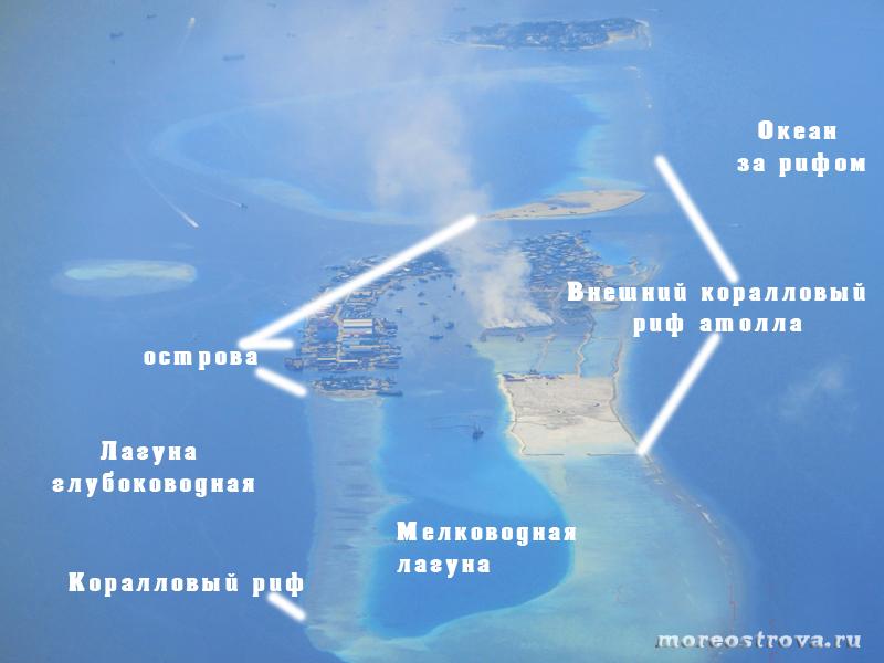 Атоллы Мальдив